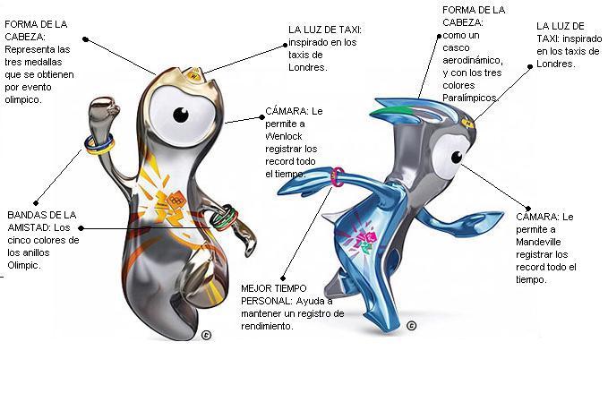 mascotas londreswenlock-y-mandeville-dibujo-de-mati